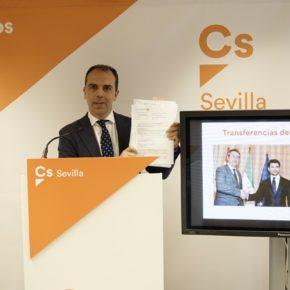 """Millán (Cs) demuestra """"desvíos de 4 millones de euros en el ICAS durante los mandatos de PSOE y PP"""""""